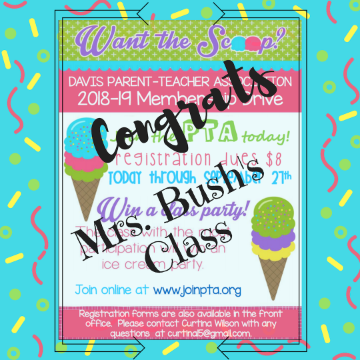 Clipart of flyer congrats to Mrs. Bush the winner of ice cream party